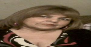 Chavy50 68 years old I am from Guayaquil/Guayas, Seeking Dating Friendship with Man