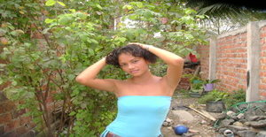 Lechechocolate 29 years old I am from Quito/Pichincha, Seeking Dating Friendship with Man