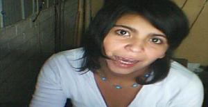Pamelushy 30 years old I am from Santiago/Region Metropolitana, Seeking Dating Friendship with Man