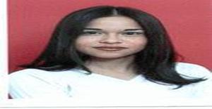 Lalita24soydeven 36 years old I am from Maracay/Aragua, Seeking Dating Friendship with Man