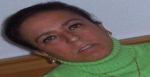 Sarselsm 58 years old I am from Jaen/Andalucia, Seeking Dating Friendship with Man