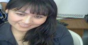 Brissamenseces 34 years old I am from Leganés/Madrid (provincia), Seeking Dating Friendship with Man