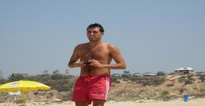Joseluisss 37 years old I am from Castelldefels/Cataluña, Seeking Dating Friendship with Woman