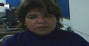 Irma_mundo 52 years old I am from Jiutepec/Morelos, Seeking Dating Friendship with Man