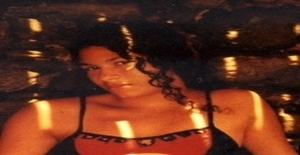 Rikinhalindinha 36 years old I am from Belo Horizonte/Minas Gerais, Seeking Dating Friendship with Man