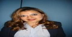 Muñecabella 36 years old I am from Quito/Pichincha, Seeking Dating Friendship with Man
