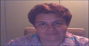 Nuvic07 56 years old I am from San José/San José, Seeking Dating Friendship with Man