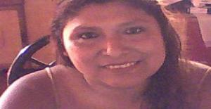 Tremendababy 43 years old I am from Lima/Lima, Seeking Dating Friendship with Man