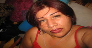 Solecitotjs 44 years old I am from Tijuana/Baja California, Seeking Dating Friendship with Man