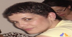 Mariquita1963 55 years old I am from San José/San José, Seeking Dating Friendship with Man