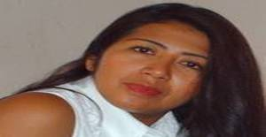 Hadamadrina 43 years old I am from Quito/Pichincha, Seeking Dating Marriage with Man
