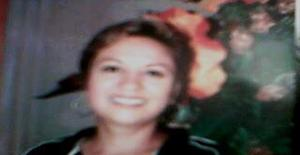 Aries442 54 years old I am from Chihuahua/Nuevo Leon, Seeking Dating Friendship with Man
