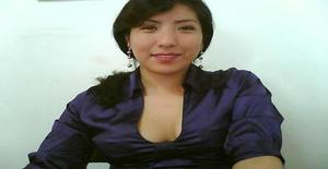 Tania3687 38 years old I am from Huanuco/Huanuco, Seeking Dating Friendship with Man