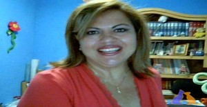 Nini71 47 years old I am from Guadalajara/Jalisco, Seeking Dating Friendship with Man