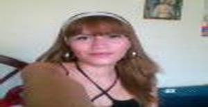 Thekitty 35 years old I am from Guayaquil/Guayas, Seeking Dating Friendship with Man