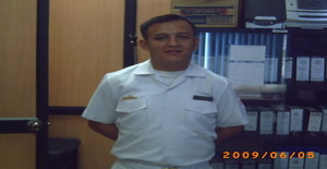 Luchito28 37 years old I am from Guayaquil/Guayas, Seeking Dating Friendship with Woman