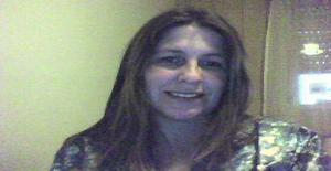 Monics2807 48 years old I am from Montevideo/Montevideo, Seeking Dating Friendship with Man