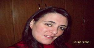 Xime28 37 years old I am from Montevideo/Montevideo, Seeking Dating Friendship with Man