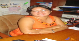 Laugm 42 years old I am from Pucallpa/Ucayali, Seeking Dating Friendship with Man