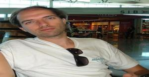 Comicum 36 years old I am from Porto/Porto, Seeking Dating Friendship with Woman