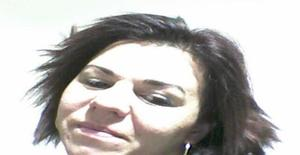 Stella29 37 years old I am from Roma/Lazio, Seeking Dating Friendship with Man