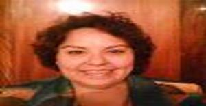 Jardinmajico 62 years old I am from Zapote/San José, Seeking Dating Friendship with Man