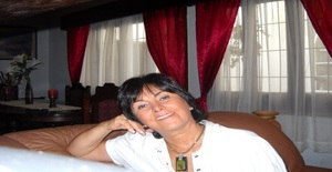 Ligecape 62 years old I am from Melo/Cerro Largo, Seeking Dating Friendship with Man