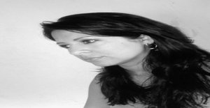 Loaplu 40 years old I am from Curitiba/Parana, Seeking Dating Friendship with Man