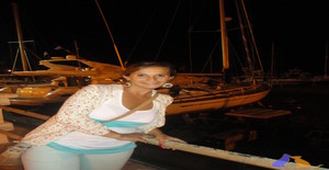 Ferchu2014 39 years old I am from Montevideo/Montevideo, Seeking Dating Friendship with Man