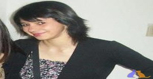 Lauragodoy 25 years old I am from Tacuarembó/Tacuarembo, Seeking Dating Friendship with Man