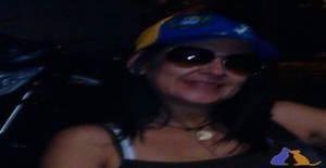 aleskavicto 49 years old I am from Caracas/Distrito Capital, Seeking Dating Friendship with Man