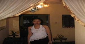 Anai_22 35 years old I am from Lima/Lima, Seeking Dating Friendship with Man