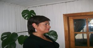 Niyomelocreo 68 years old I am from Santiago/Region Metropolitana, Seeking Dating Friendship with Man