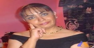 Roxicitha 58 years old I am from Guadalajara/Jalisco, Seeking Dating Friendship with Man
