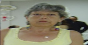 Tanlejostancerca 72 years old I am from Guayaquil/Guayas, Seeking Dating Friendship with Man