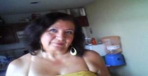 Amaneciendoenti 58 years old I am from Guadalajara/Jalisco, Seeking Dating Friendship with Man